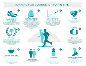 Running For Beginners - top 10 tips
