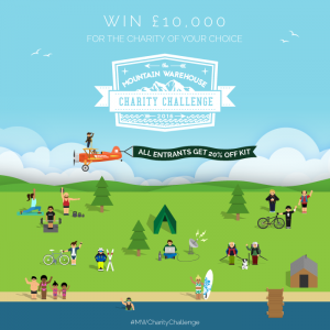 Charity Challenge 2016 – Win £10,000 for Charity!